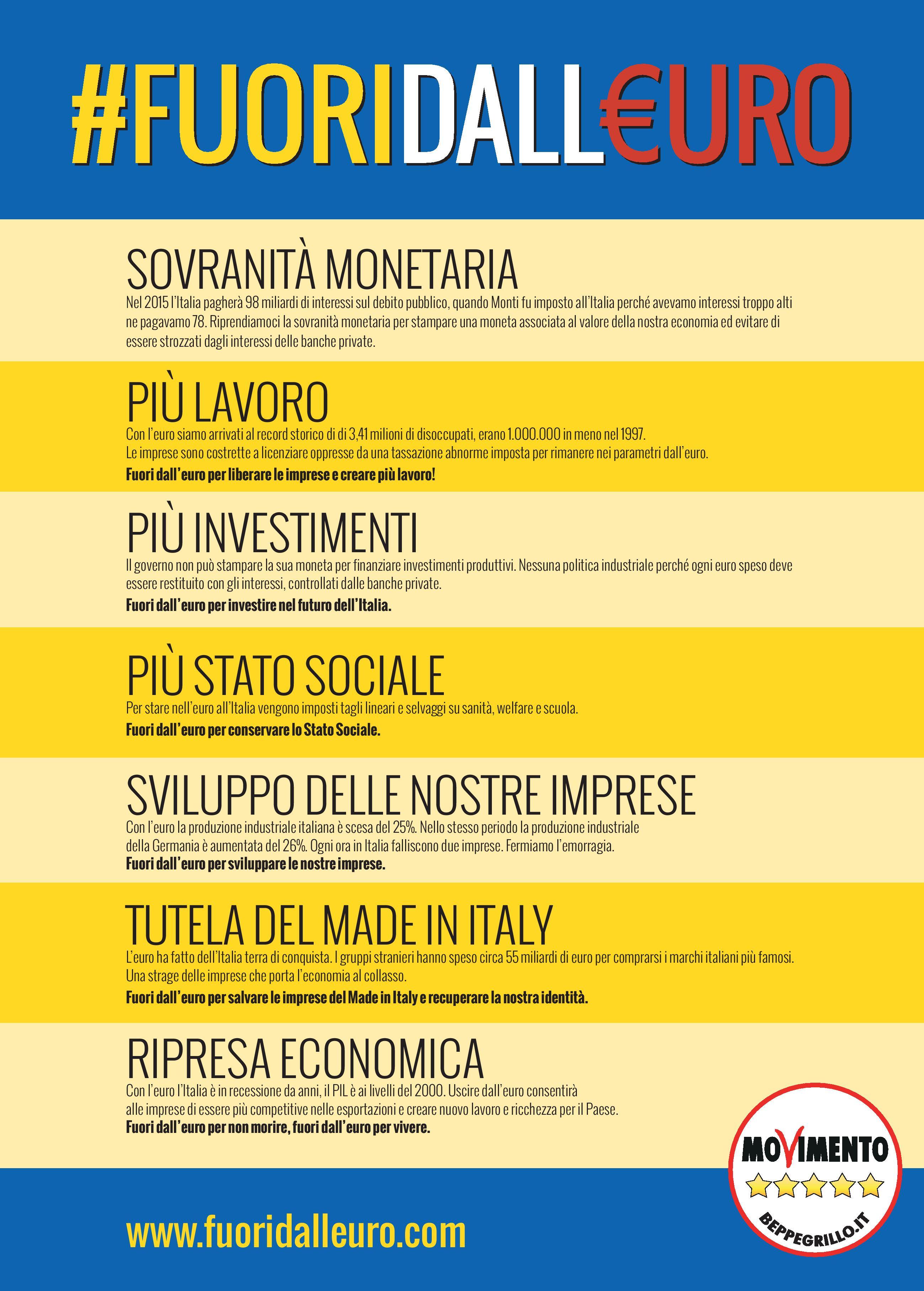 Volantino_con_i_Motivi_per_uscire_dall_euro-page-002